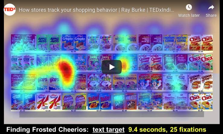 Eye Tracking... to Analyze Shopper Behaviors