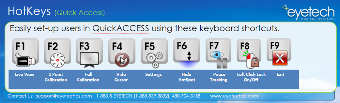 New QuickACCESS with HotKey Interface